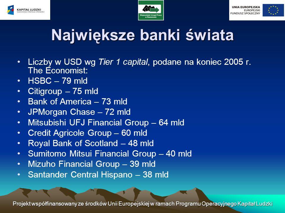 Największe banki świata