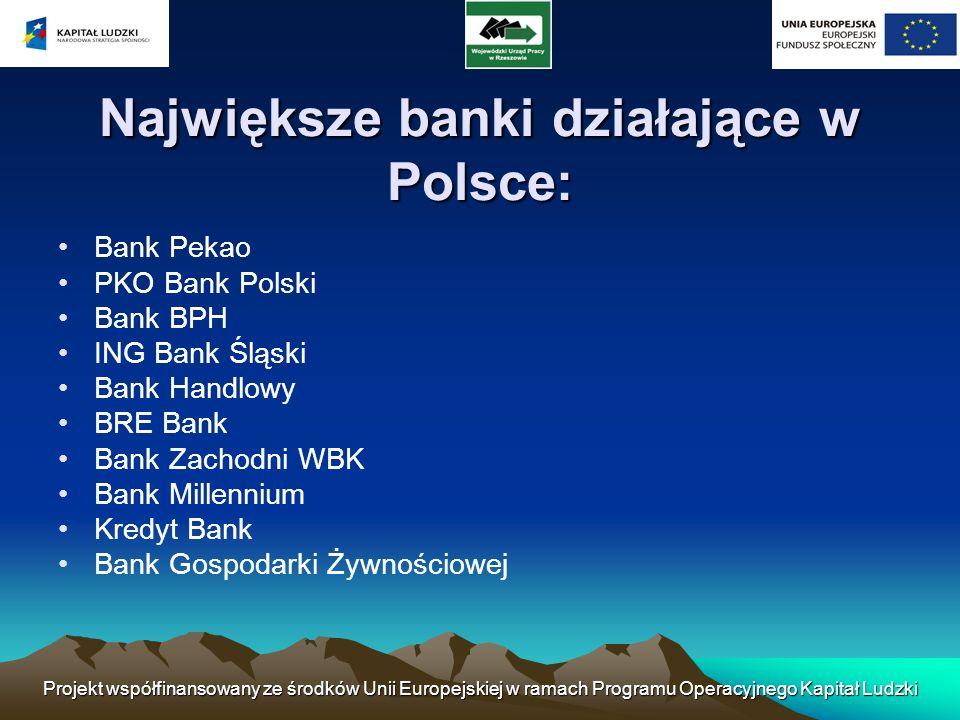 Największe banki działające w Polsce: