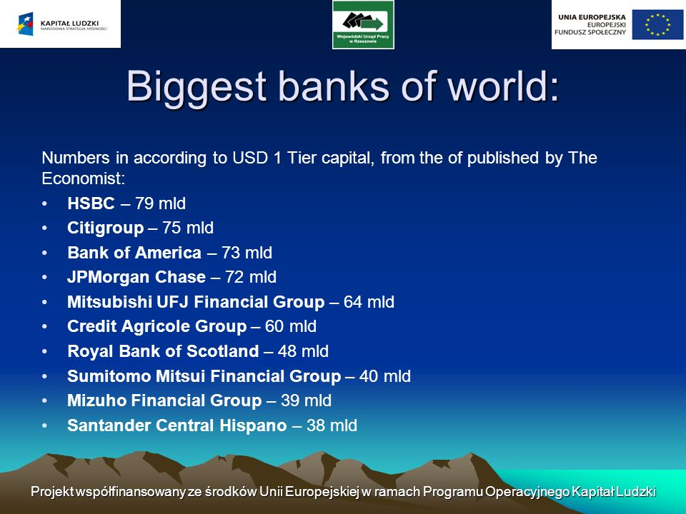 Biggest banks of world: