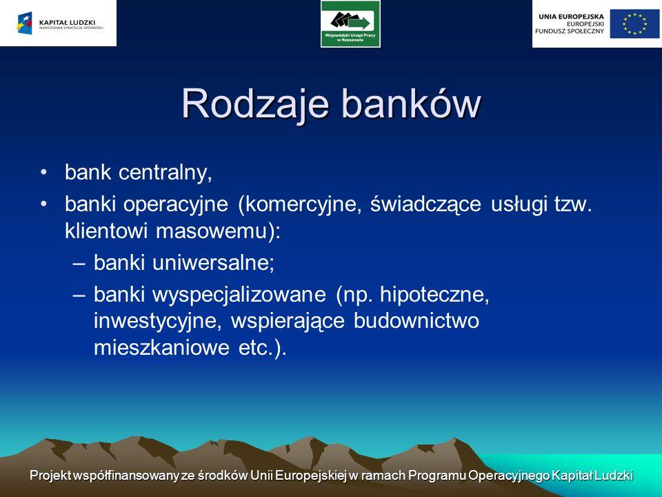 Rodzaje banków bank centralny,