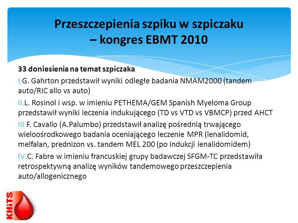 Przeszczepienia szpiku w szpiczaku – kongres EBMT 2010