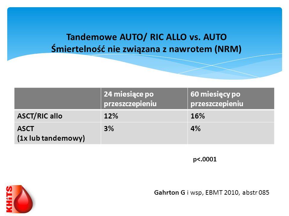 Tandemowe AUTO/ RIC ALLO vs