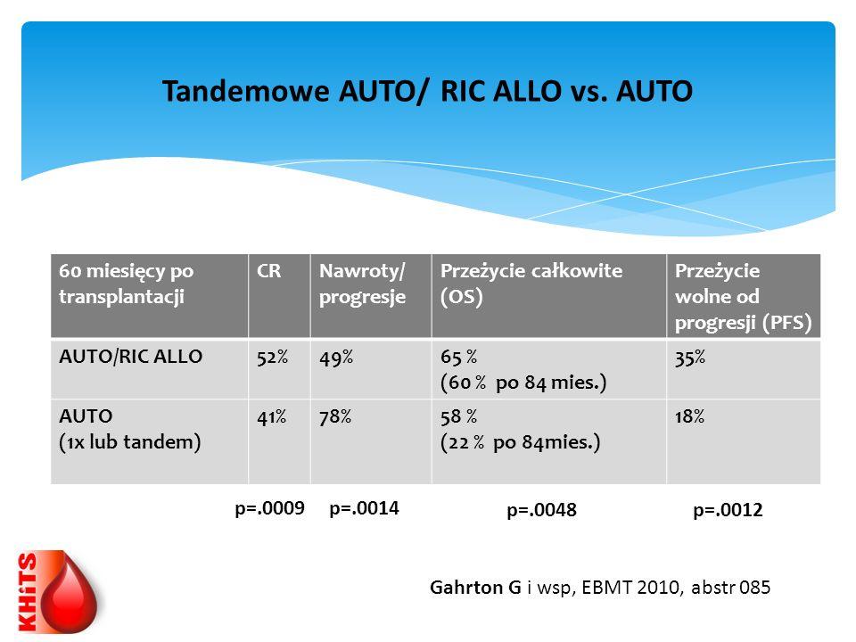 Tandemowe AUTO/ RIC ALLO vs. AUTO