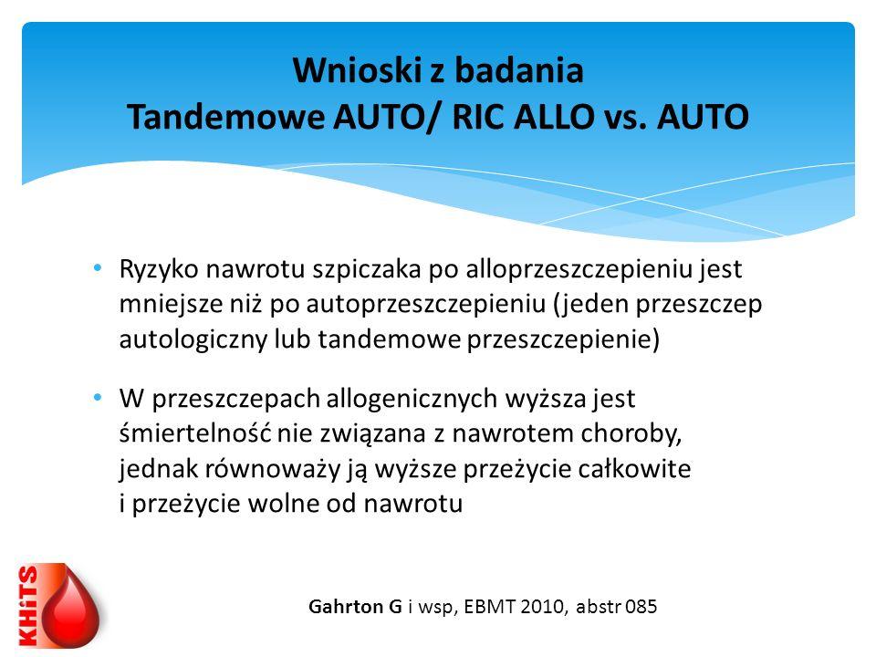 Wnioski z badania Tandemowe AUTO/ RIC ALLO vs. AUTO