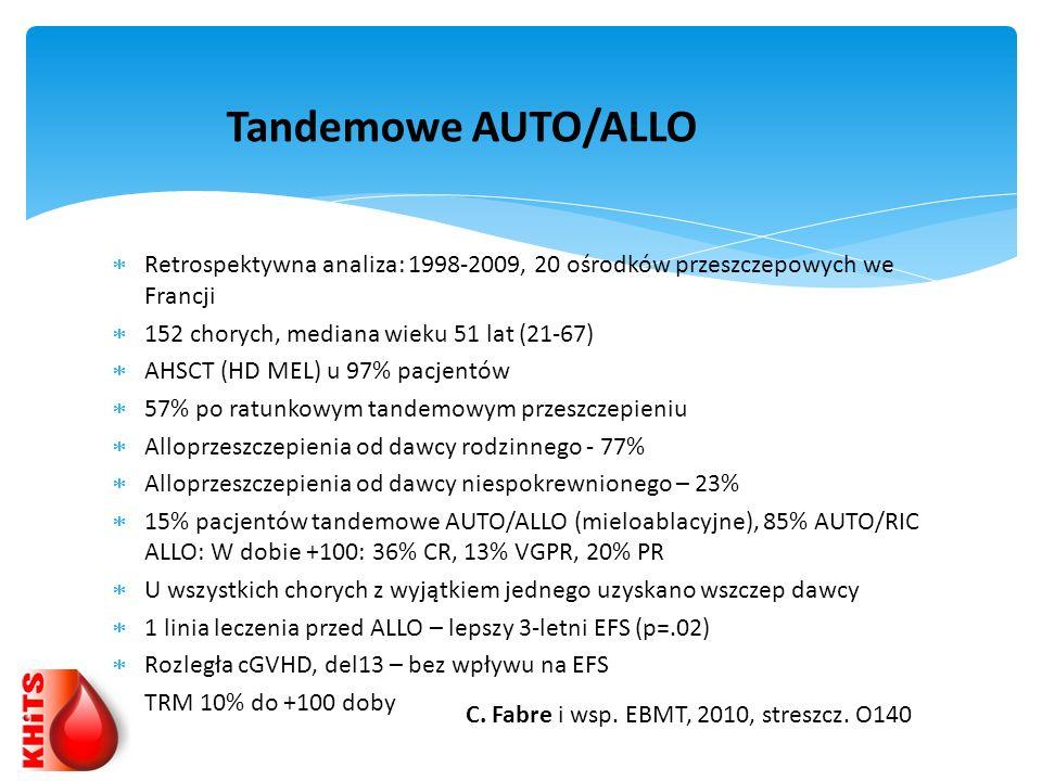Tandemowe AUTO/ALLO Retrospektywna analiza: 1998-2009, 20 ośrodków przeszczepowych we Francji. 152 chorych, mediana wieku 51 lat (21-67)