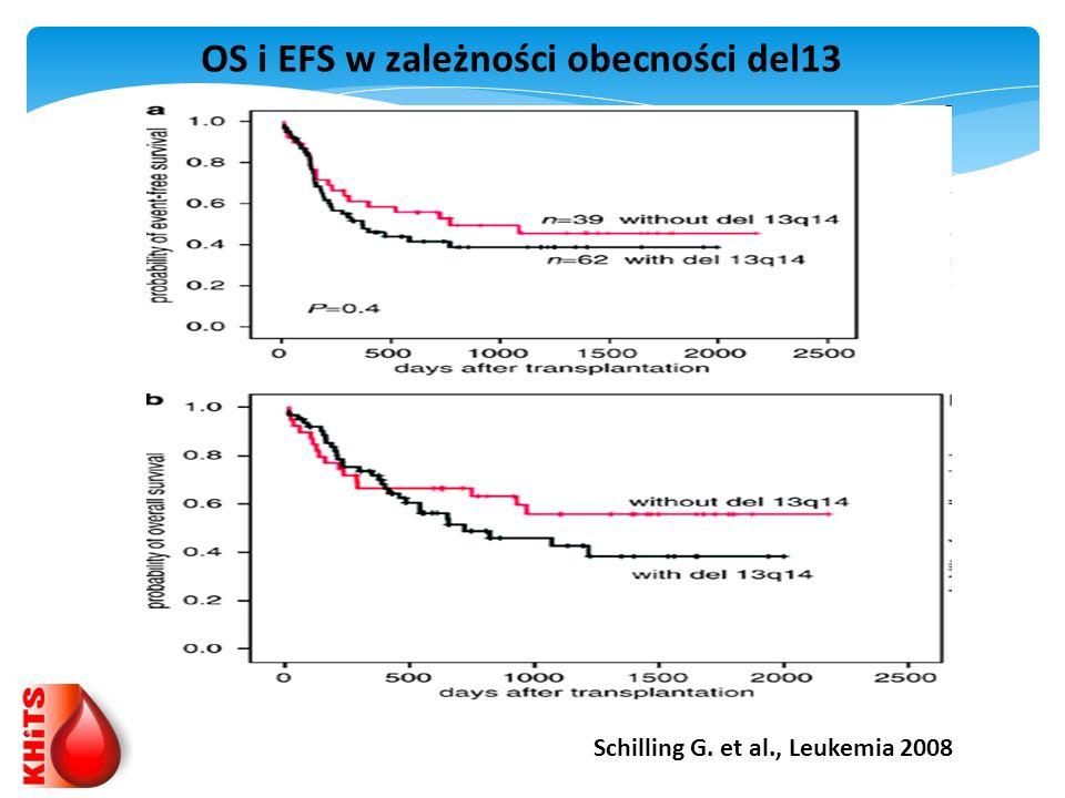 OS i EFS w zależności obecności del13