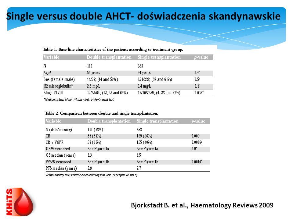 Single versus double AHCT- doświadczenia skandynawskie