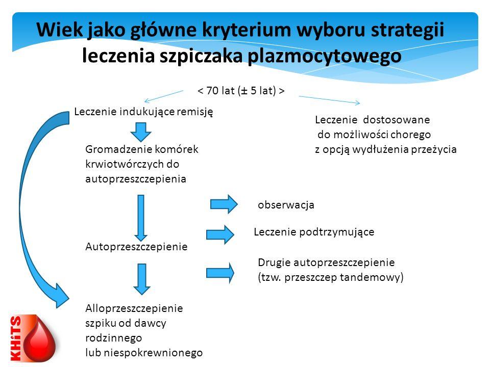 Wiek jako główne kryterium wyboru strategii leczenia szpiczaka plazmocytowego