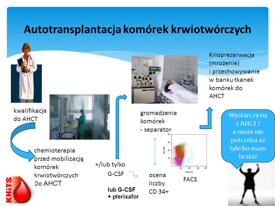 Autotransplantacja komórek krwiotwórczych