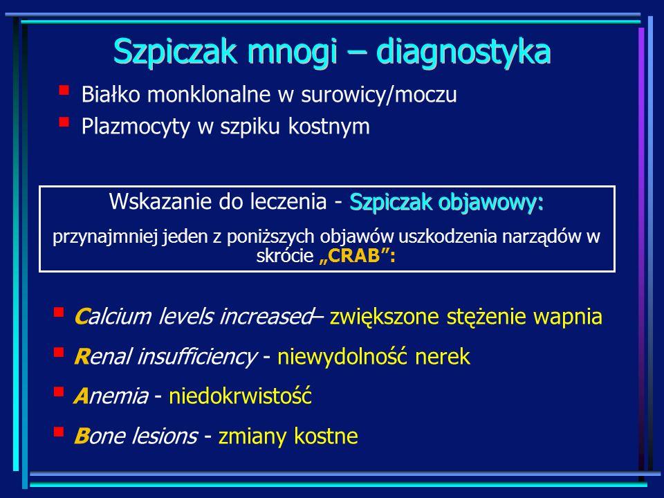 Szpiczak mnogi – diagnostyka