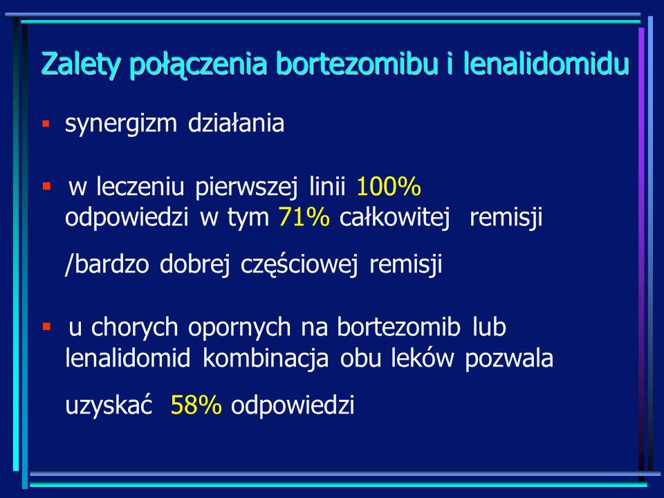 Zalety połączenia bortezomibu i lenalidomidu