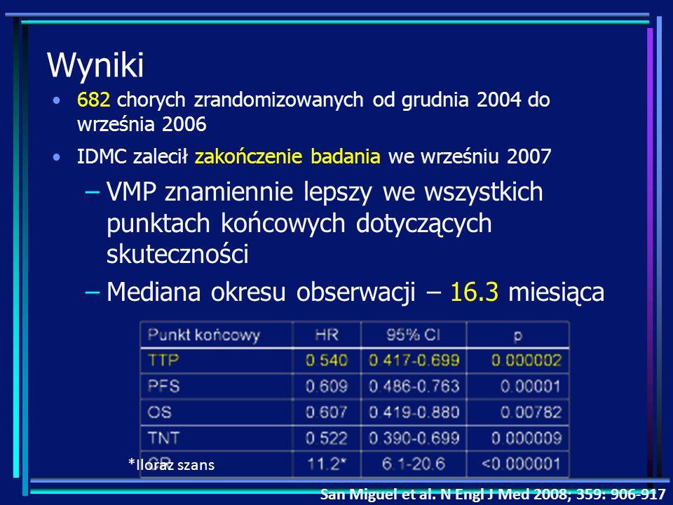 Wyniki682 chorych zrandomizowanych od grudnia 2004 do września 2006. IDMC zalecił zakończenie badania we wrześniu 2007.