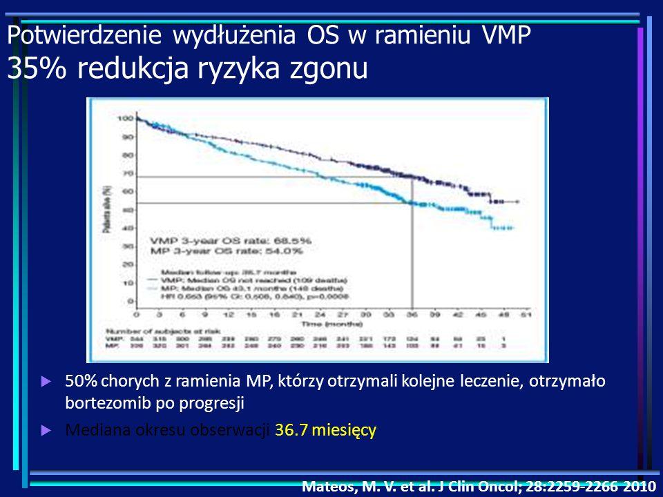 Potwierdzenie wydłużenia OS w ramieniu VMP 35% redukcja ryzyka zgonu