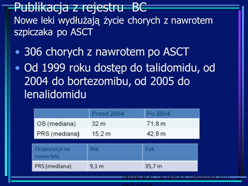 Publikacja z rejestru BC Nowe leki wydłużają życie chorych z nawrotem szpiczaka po ASCT