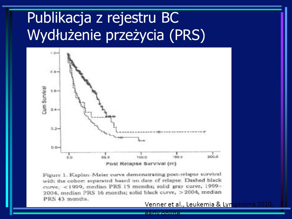 Publikacja z rejestru BC Wydłużenie przeżycia (PRS)