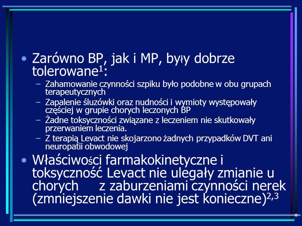 Zarówno BP, jak i MP, były dobrze tolerowane1: