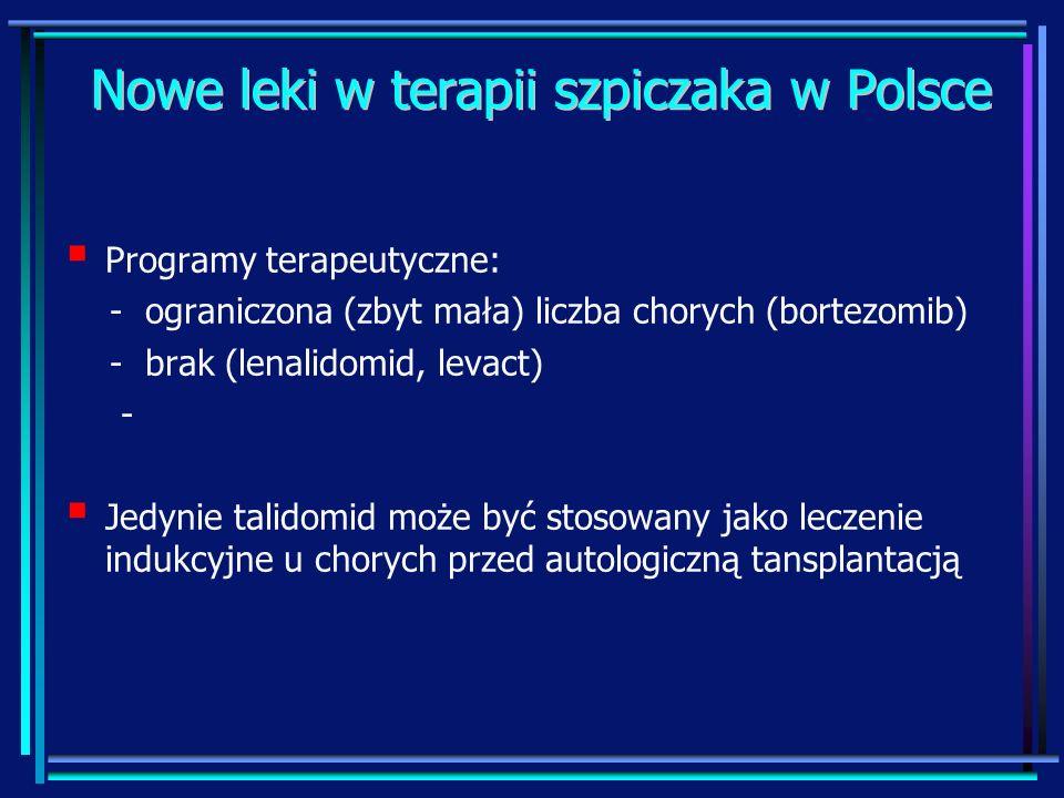 Nowe leki w terapii szpiczaka w Polsce