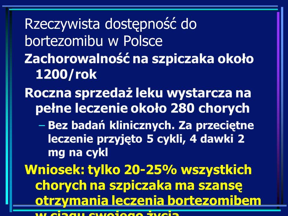 Rzeczywista dostępność do bortezomibu w Polsce