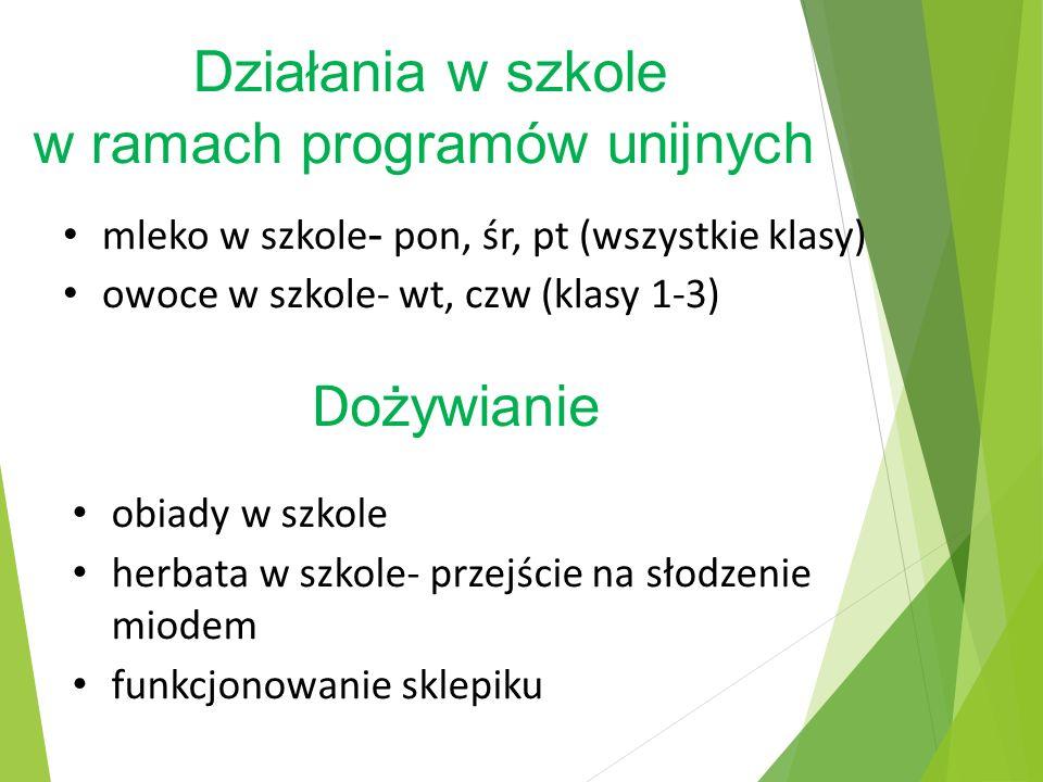Działania w szkole w ramach programów unijnych