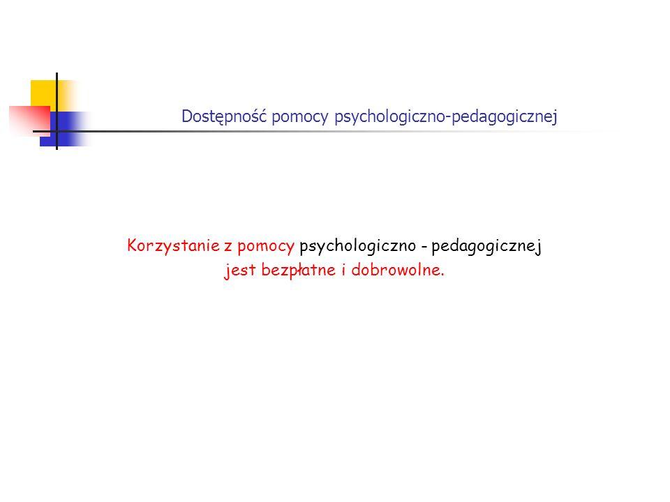 Dostępność pomocy psychologiczno-pedagogicznej