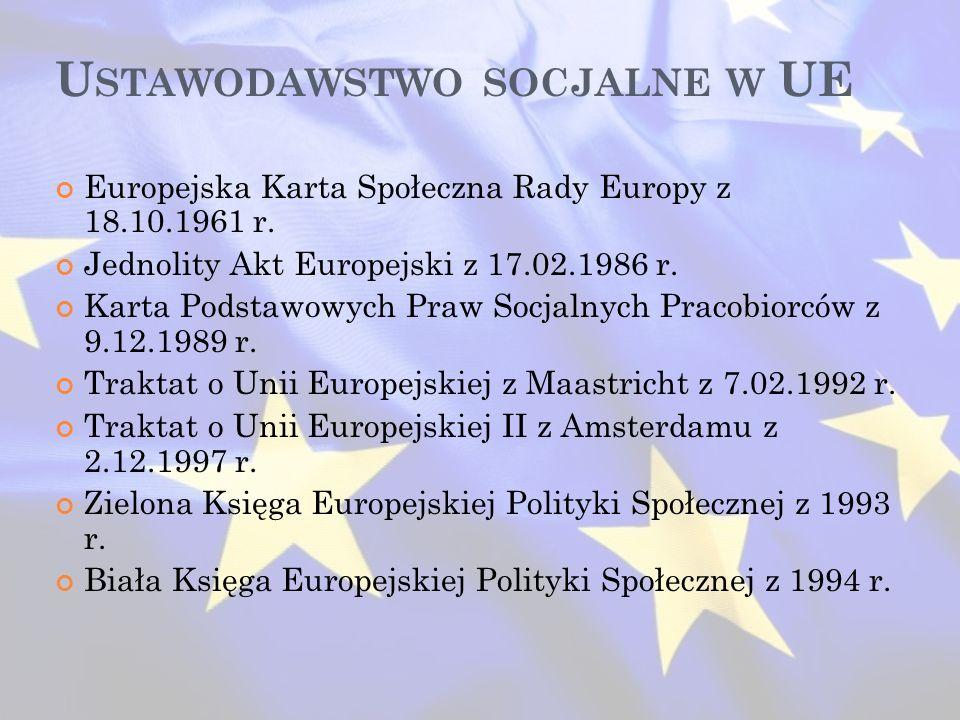 Ustawodawstwo socjalne w UE