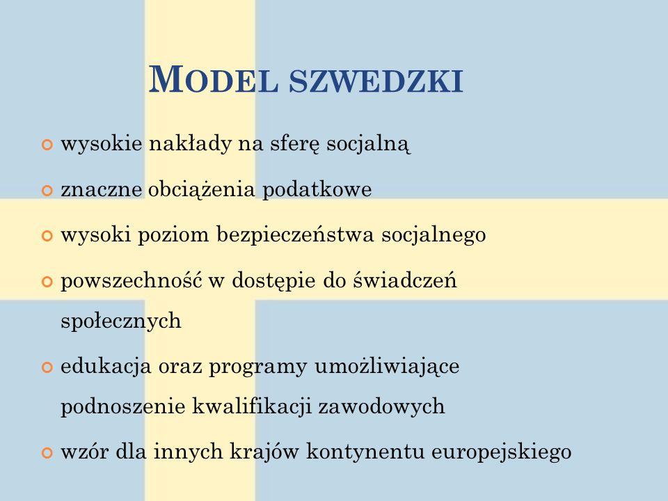 Model szwedzki wysokie nakłady na sferę socjalną