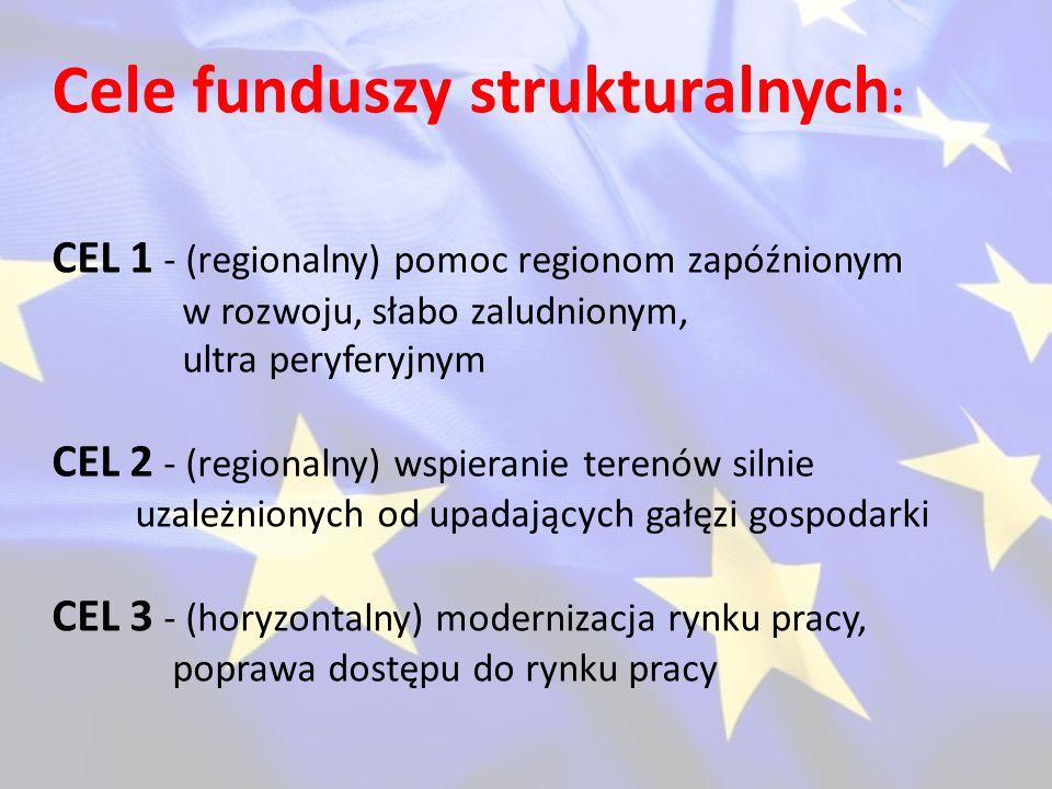 Cele funduszy strukturalnych: