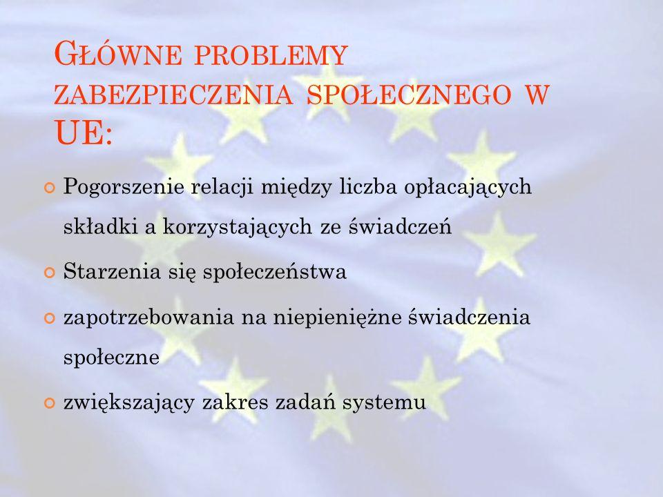 Główne problemy zabezpieczenia społecznego w UE: