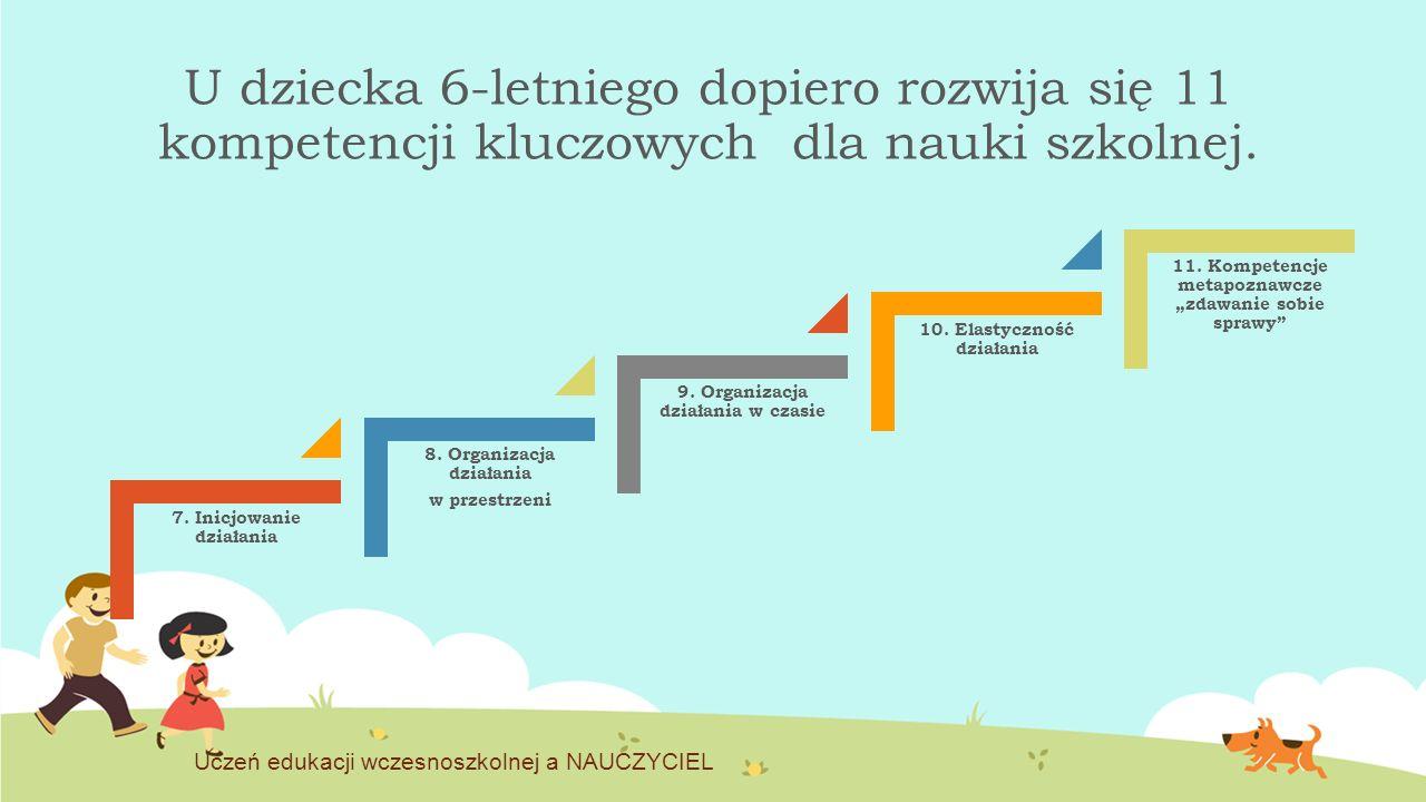 U dziecka 6-letniego dopiero rozwija się 11 kompetencji kluczowych dla nauki szkolnej.