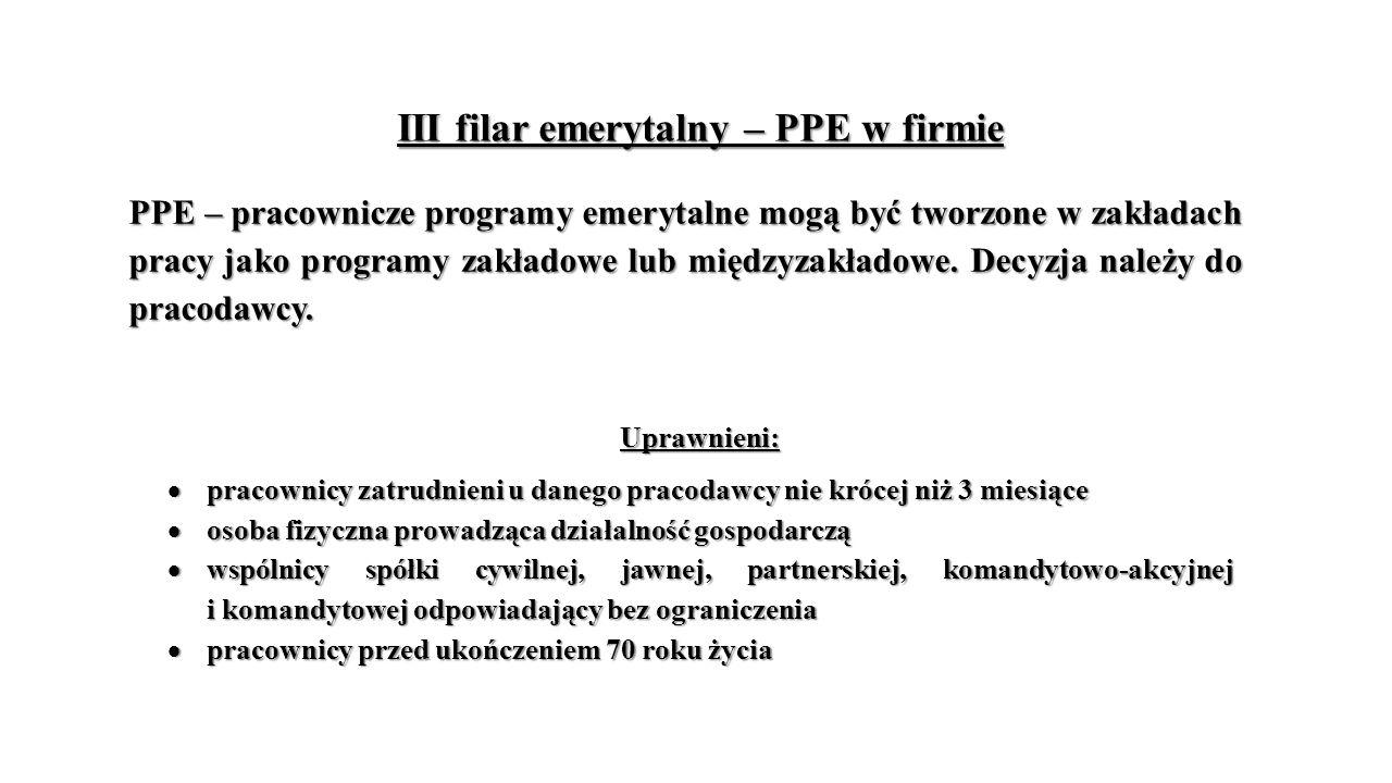III filar emerytalny – PPE w firmie