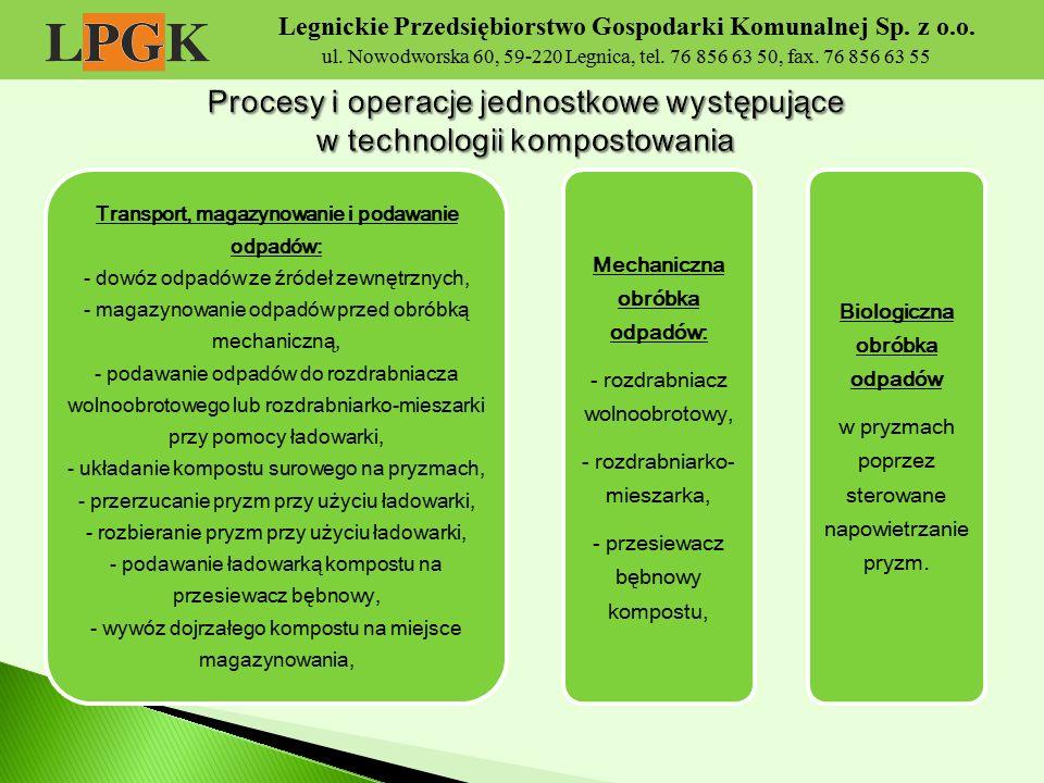 Procesy i operacje jednostkowe występujące w technologii kompostowania
