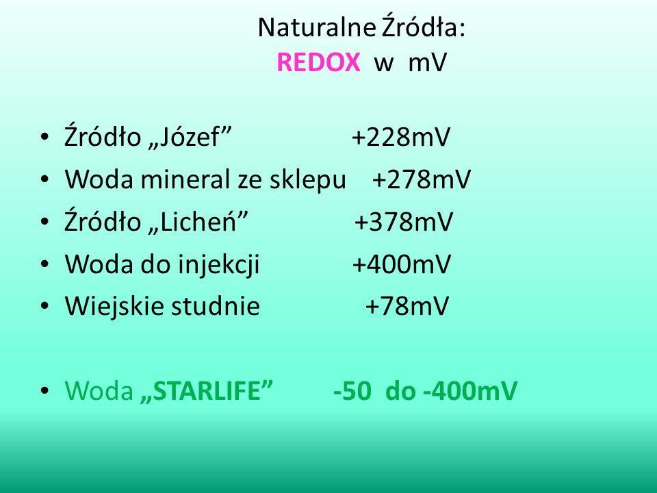Naturalne Źródła: REDOX w mV