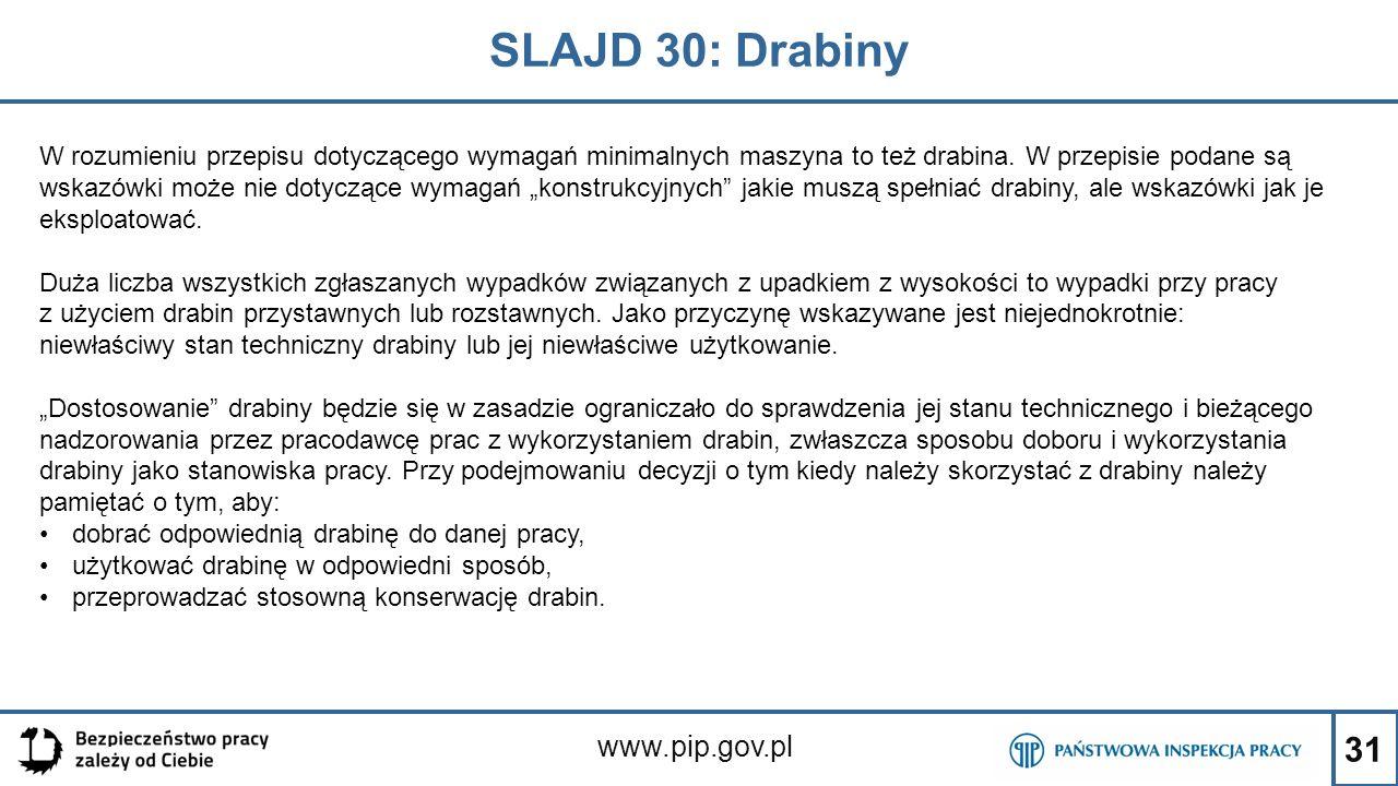 SLAJD 30: Drabiny www.pip.gov.pl