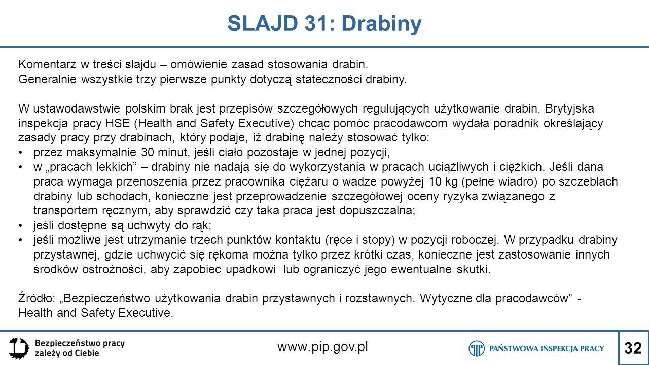 SLAJD 31: Drabiny www.pip.gov.pl