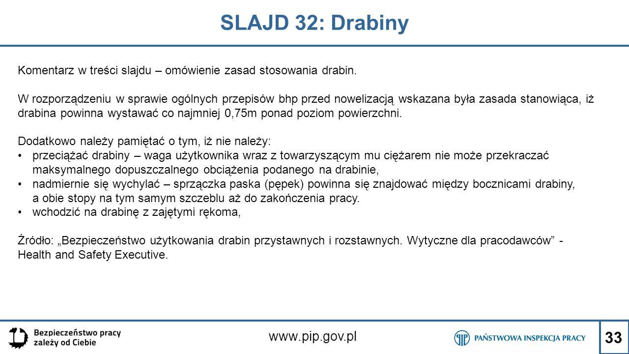 SLAJD 32: Drabiny www.pip.gov.pl