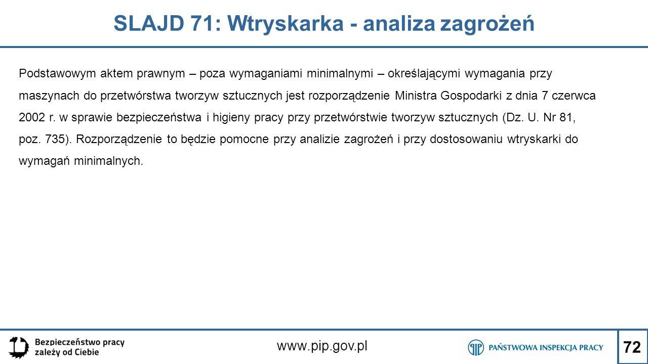 SLAJD 71: Wtryskarka - analiza zagrożeń