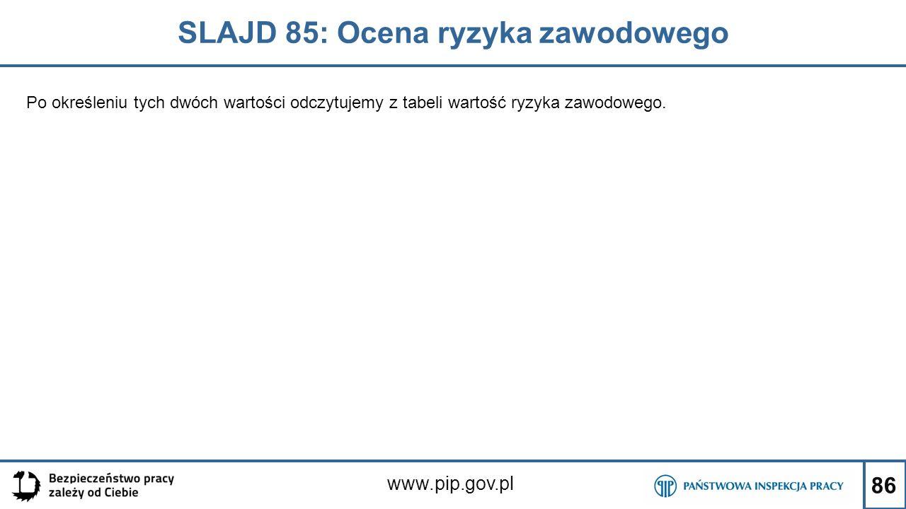 SLAJD 85: Ocena ryzyka zawodowego