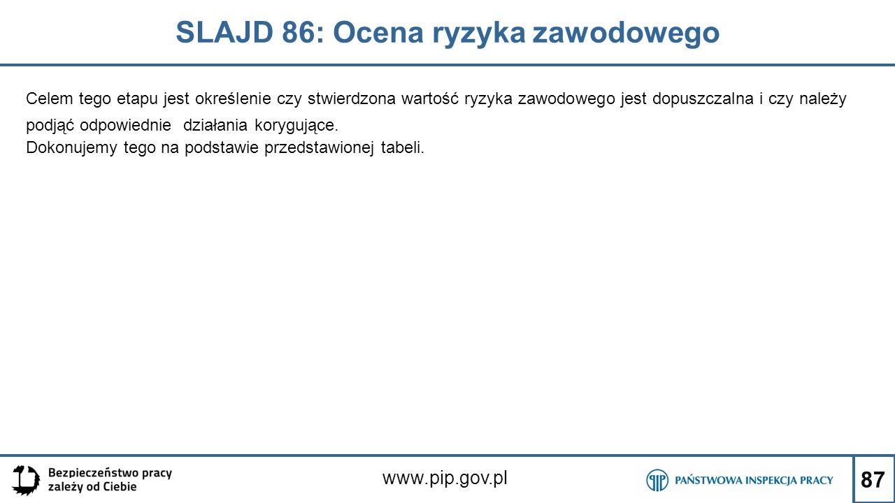 SLAJD 86: Ocena ryzyka zawodowego
