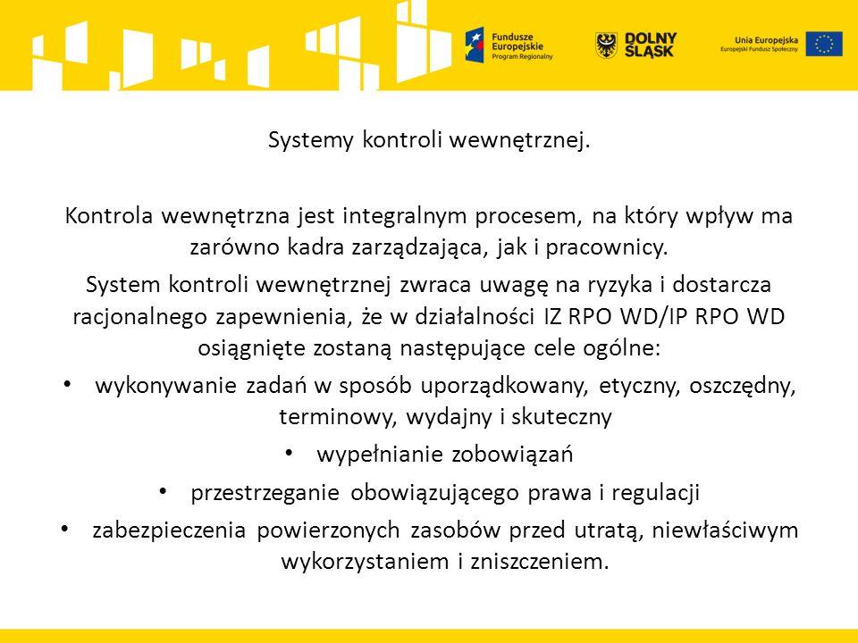 Systemy kontroli wewnętrznej.