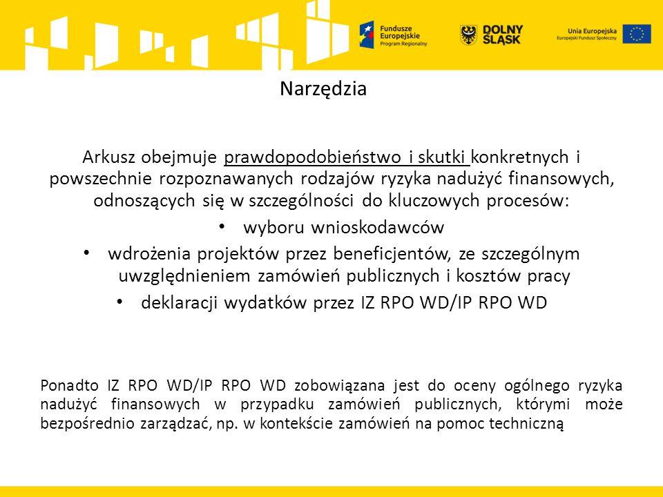 deklaracji wydatków przez IZ RPO WD/IP RPO WD