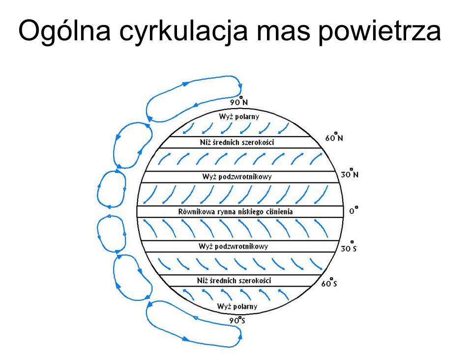 Ogólna cyrkulacja mas powietrza