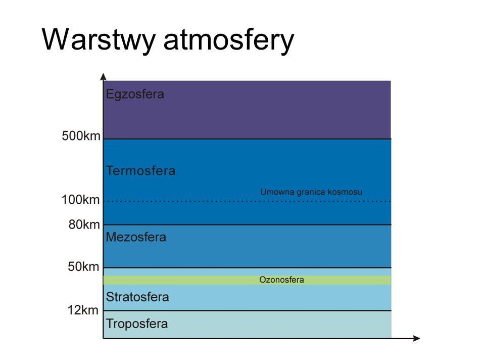 Warstwy atmosfery