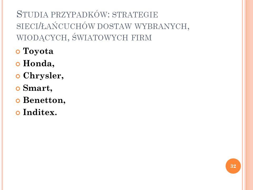 Studia przypadków: strategie sieci/łańcuchów dostaw wybranych, wiodących, światowych firm