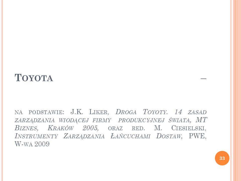 Toyota – na podstawie: J. K. Liker, Droga Toyoty