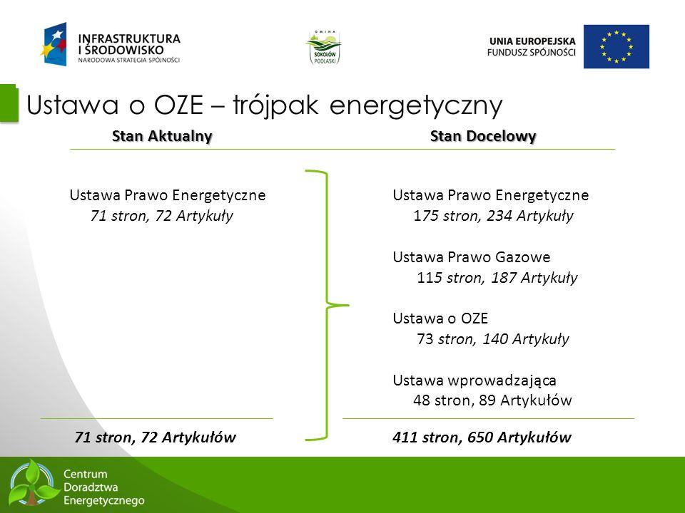 Ustawa o OZE – trójpak energetyczny