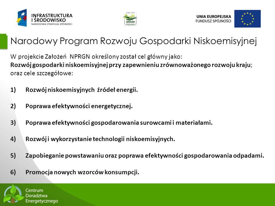 Narodowy Program Rozwoju Gospodarki Niskoemisyjnej