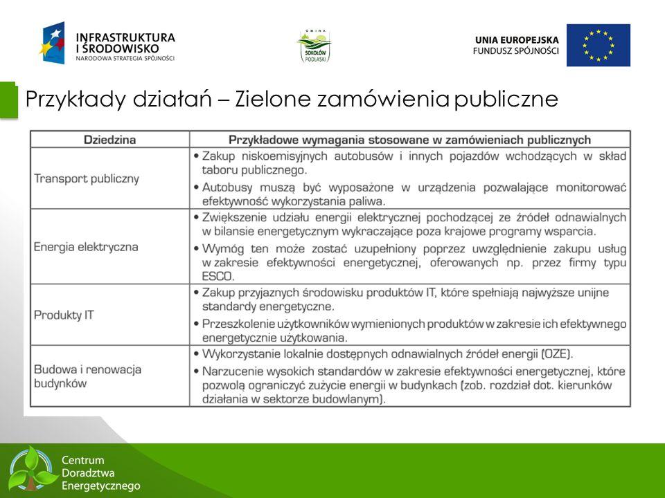 Przykłady działań – Zielone zamówienia publiczne