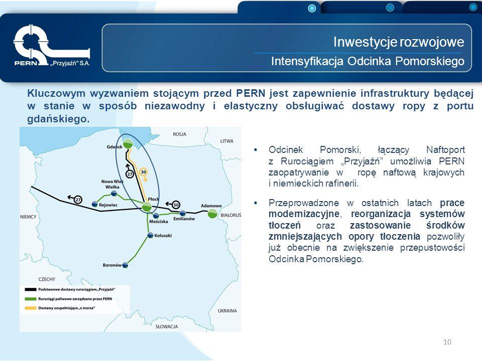 Inwestycje rozwojowe Intensyfikacja Odcinka Pomorskiego
