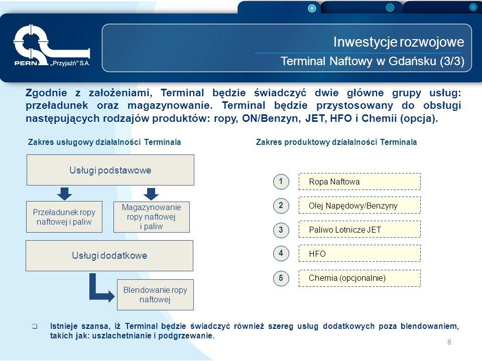 Inwestycje rozwojowe Terminal Naftowy w Gdańsku (3/3)
