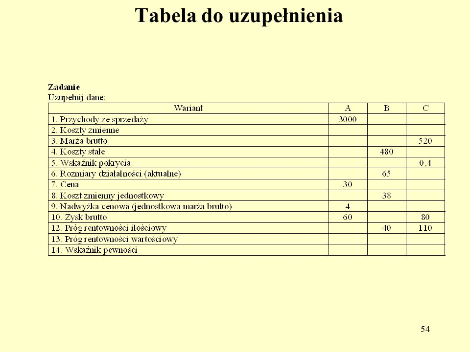 Tabela do uzupełnienia
